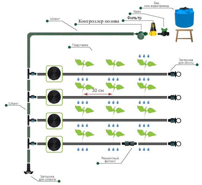 Система капельного полива капельной лентой