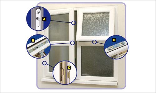Расположение различных элементов фурнитуры пластикового окна