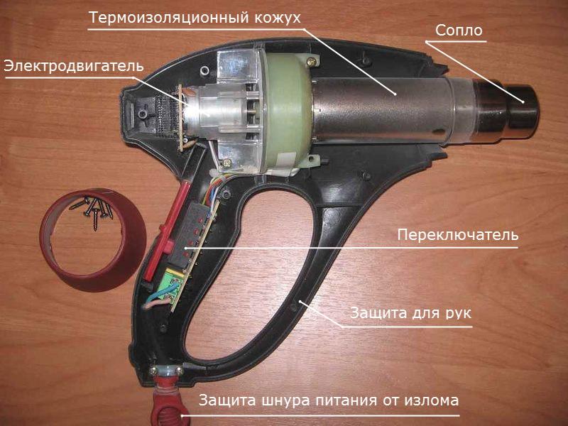 термофен инструкция по применению