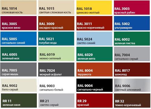 Металлочерепица Монтеррей: технические характеристики, цвета, размеры, ГОСТ, инструкция, производитель