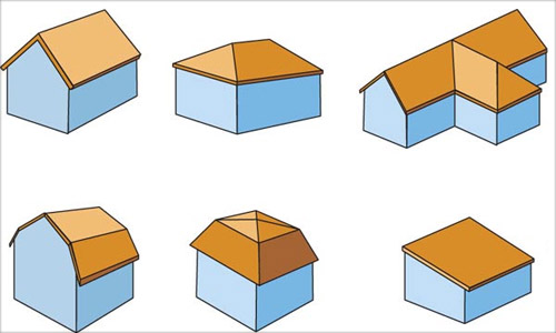 Виды крыш частных домов их формы и варианты