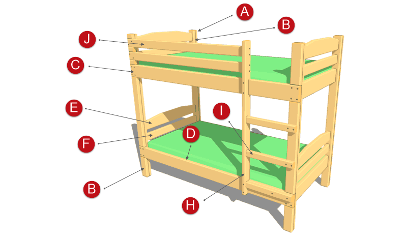 Инструкция по сборке двухъярусных кроватей