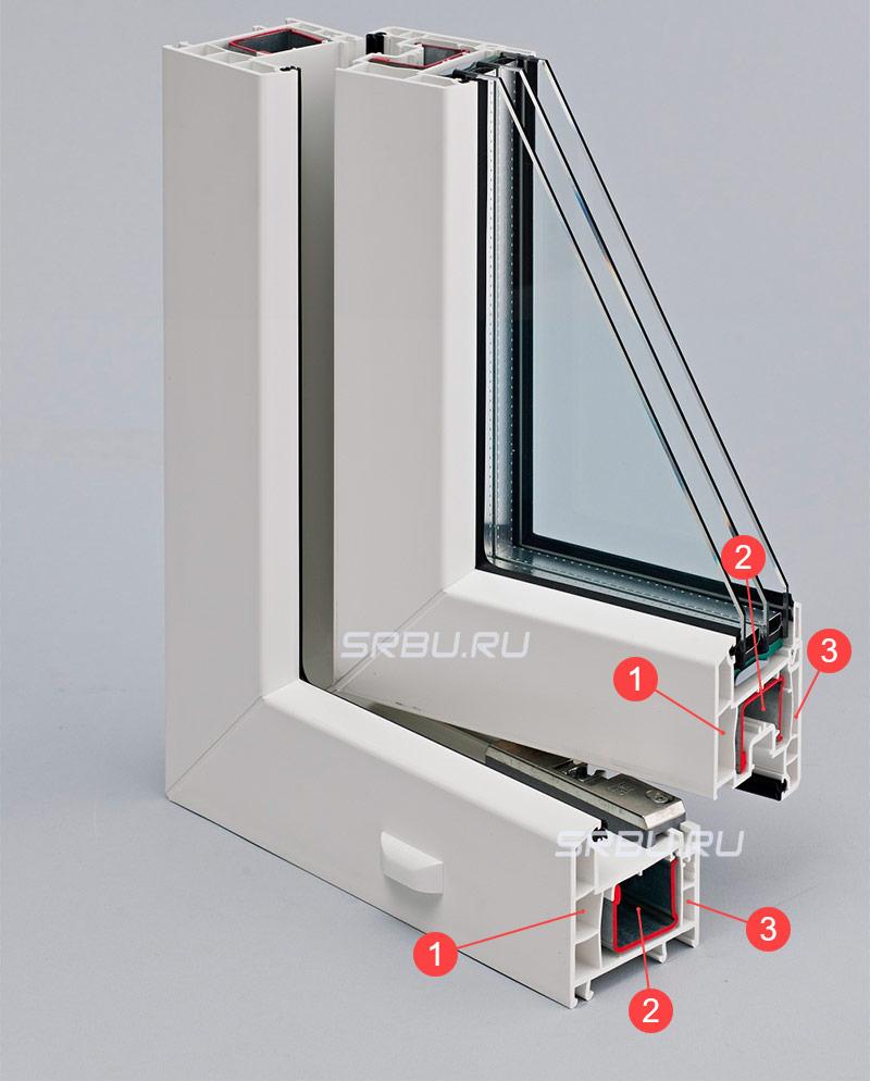 Трехкамерный профиль для окна