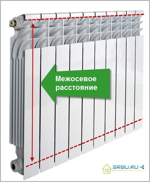 Биометрические батареи отопления