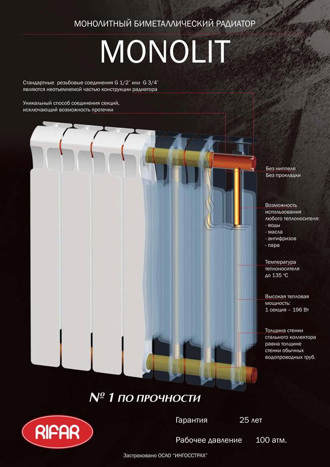 Что лучше чугунные батареи или биметаллические