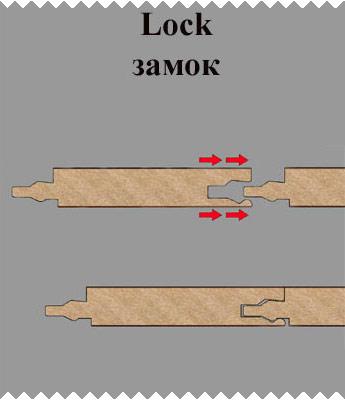 Ламинат с узором