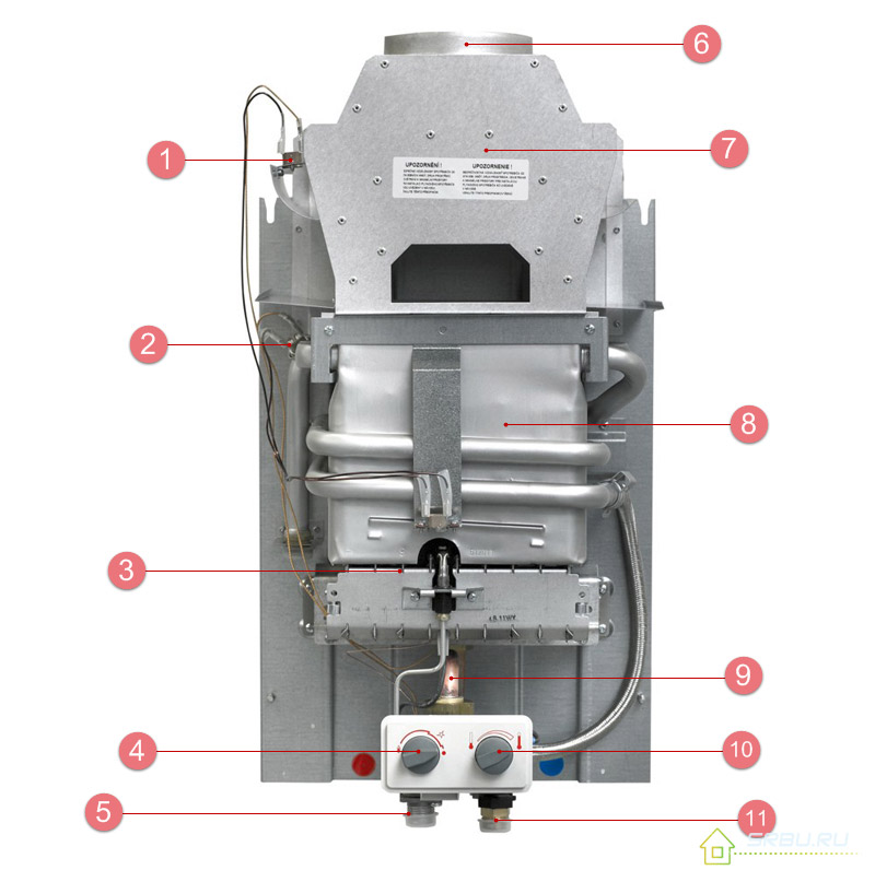 Проточная газовая колонка