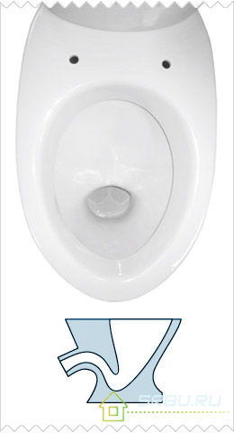 Козырьковая форма чаши унитаза