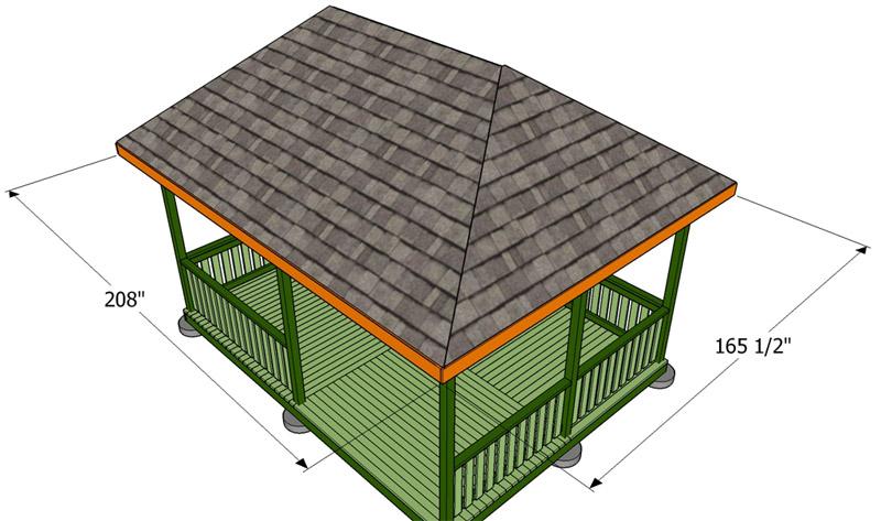 Отделка края крыши