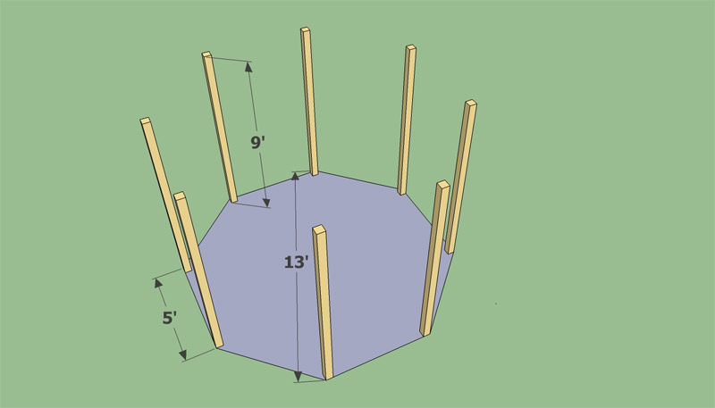 Схема расположения стоек