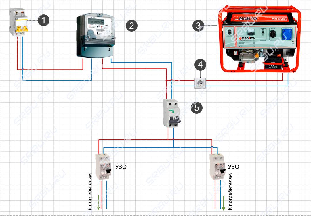 Как подключить генератор к сети дома схема фото 253