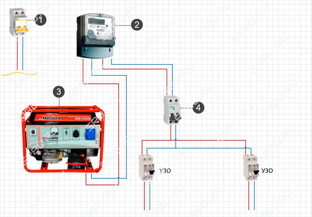 Как подключить генератор к сети дома схема фото 507