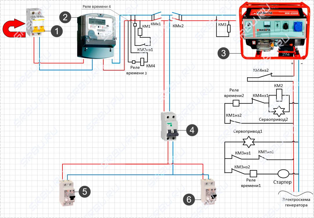 Как подключить генератор к сети дома схема фото 675