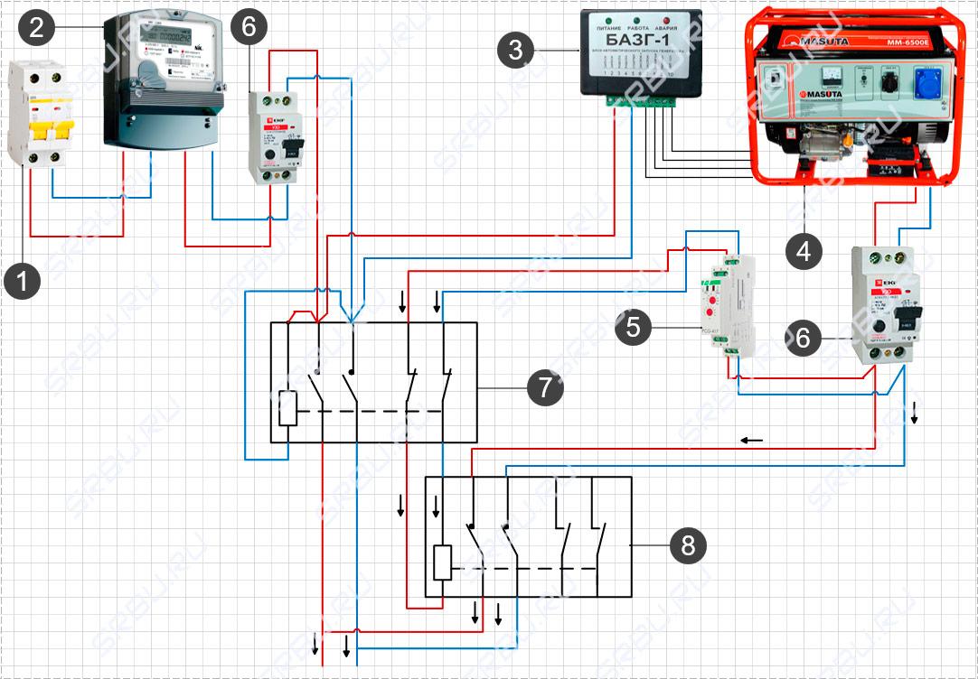 Как подключить генератор к сети дома схема фото 991