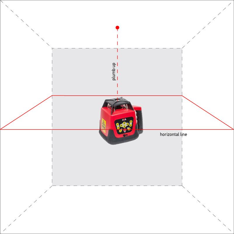 Построение линий ротационным нивелиром
