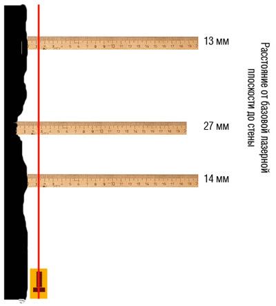 vuravnivanie-stenu