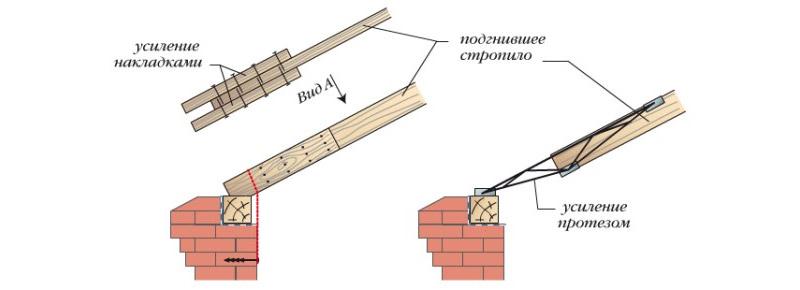Перегородок шумоизоляция пазогребневых