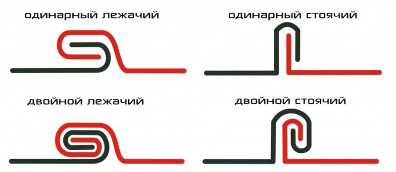Разновидности фальцев