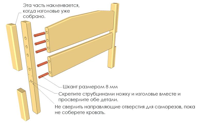 Принцип соединения деталей спинки кровати