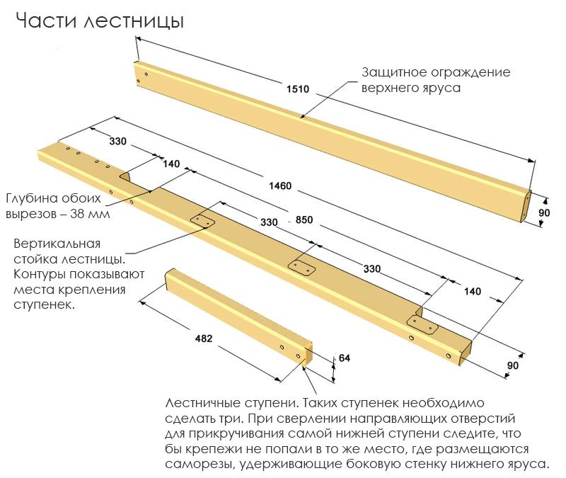 Сборка элементов лестницы