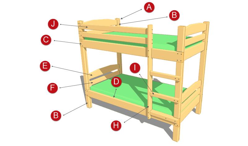 Материалы необходимые для кровати