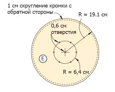 5 Wheel