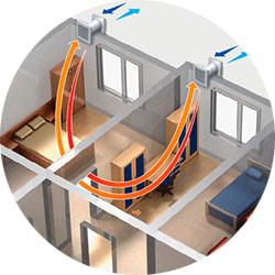 Вентиляция в доме: советы опытных строителей