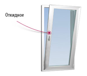 Откидное окно