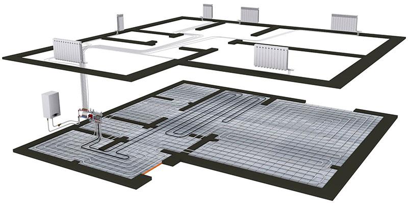 Система отопления теплый пол и радиаторы