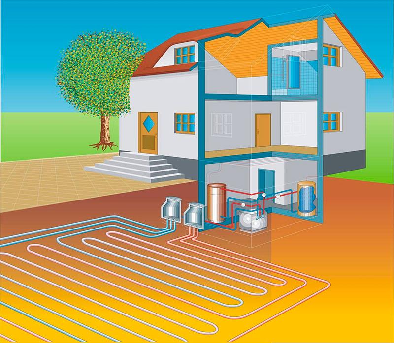 Зачем тепловым насосам нужно низкотемпературное отопление?