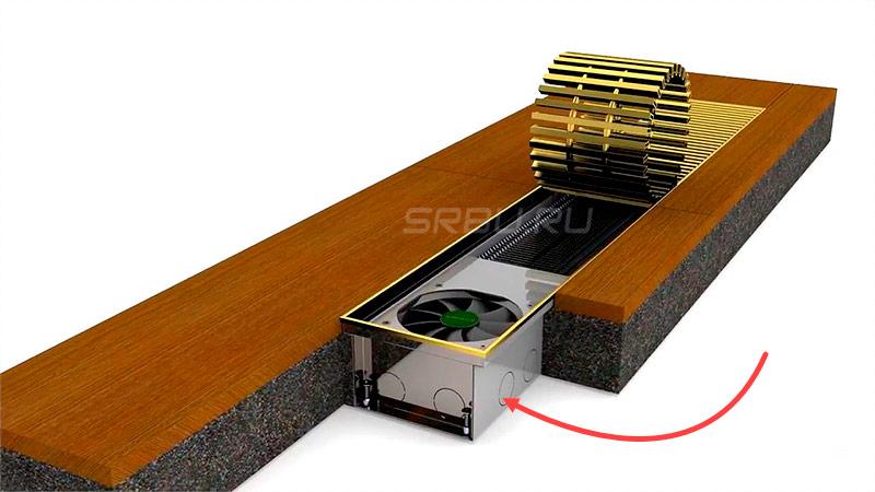 Водяной конвектор с асиальным вентилятором