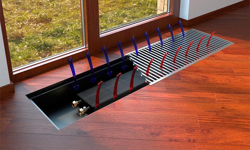 Водяные конвекторы для системы отоплнеия