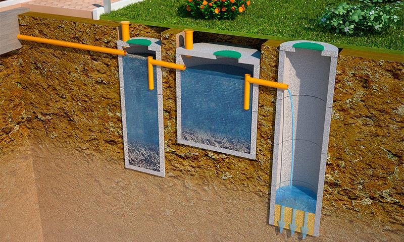 Септики бетону журнал состава бетонной смеси