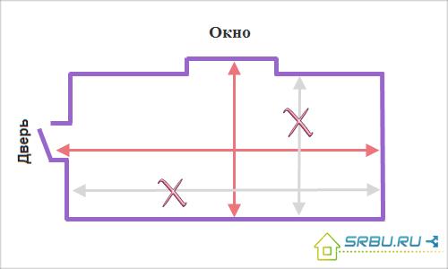 Схема измерения помещения