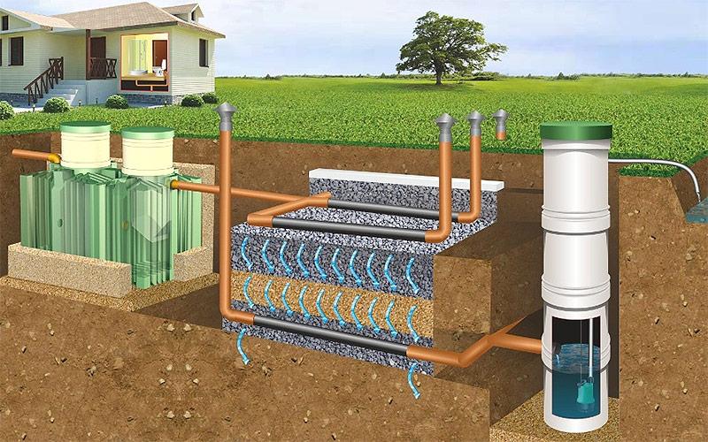 Септик с полем фильтрации, дренажем и отводным каналом
