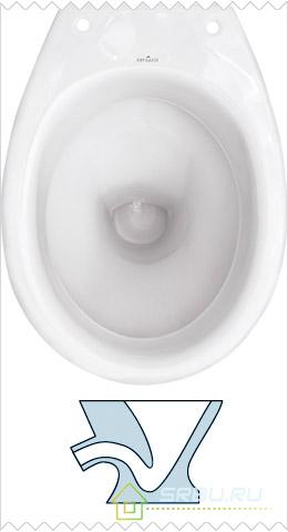 Воронкообразная чаша унитаза