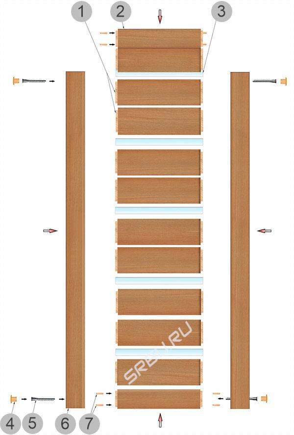 Устройство царговой двери
