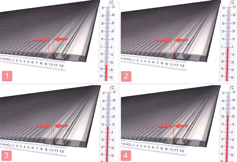 Терморасширение сотового поликарбоната