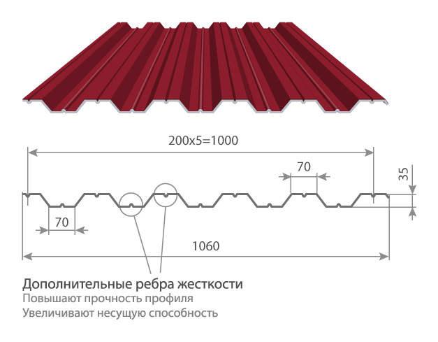 Профлист HC35