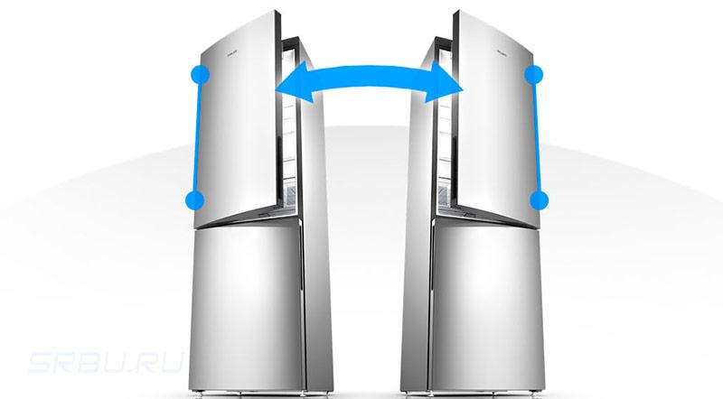 Холодильник с перенавешиваемой дверью